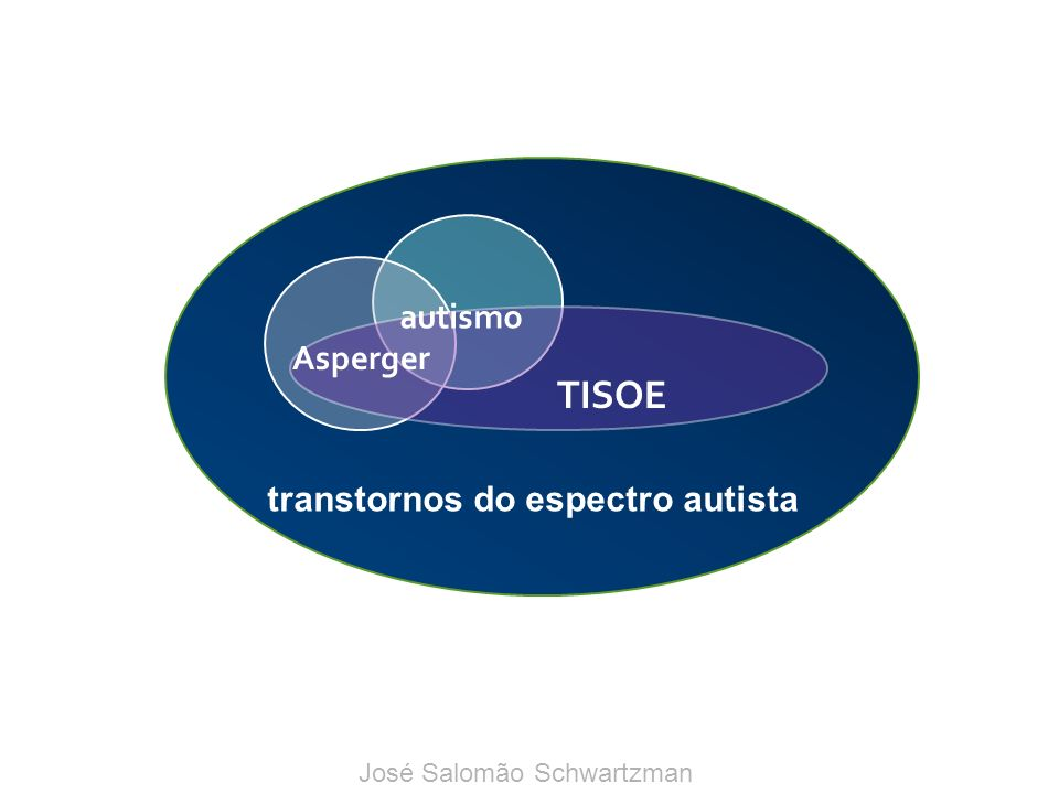 transtornos do espectro autista autismo Asperger TISOE José Salomão Schwartzman