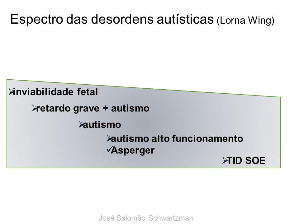 inviabilidade fetal retardo grave + autismo autismo autismo alto funcionamento Asperger TID SOE Espectro das desordens autísticas (Lorna Wing) José Sa