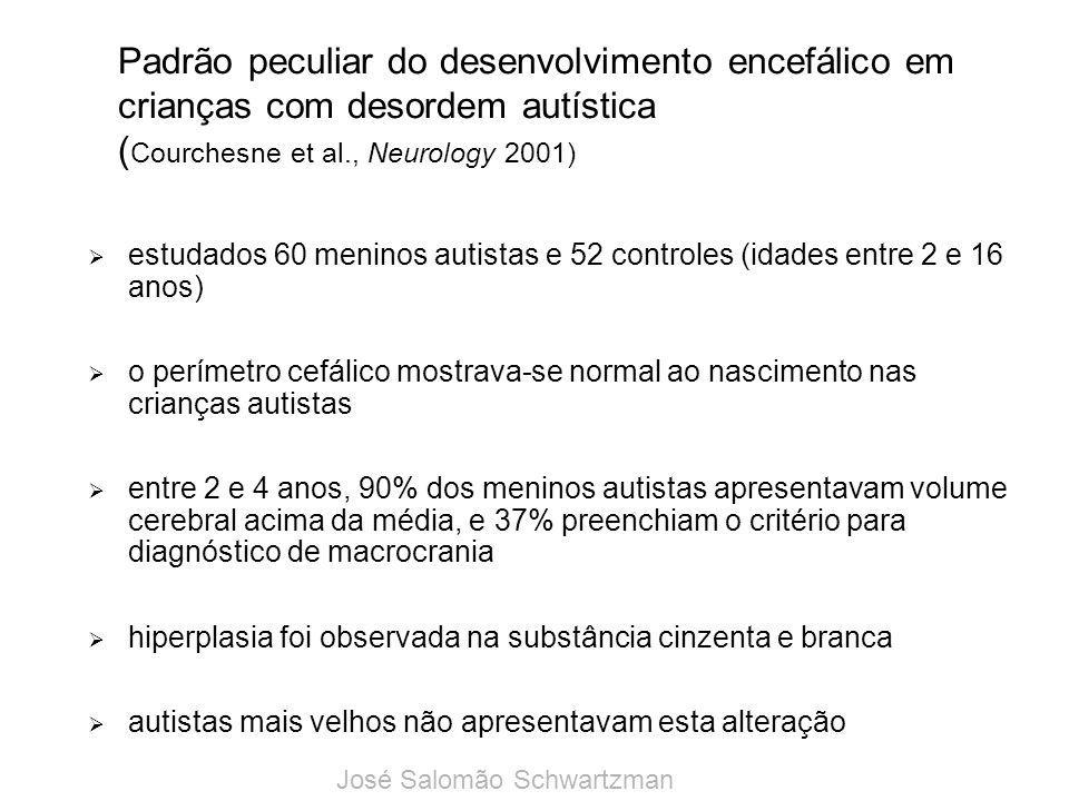 Padrão peculiar do desenvolvimento encefálico em crianças com desordem autística ( Courchesne et al., Neurology 2001) estudados 60 meninos autistas e