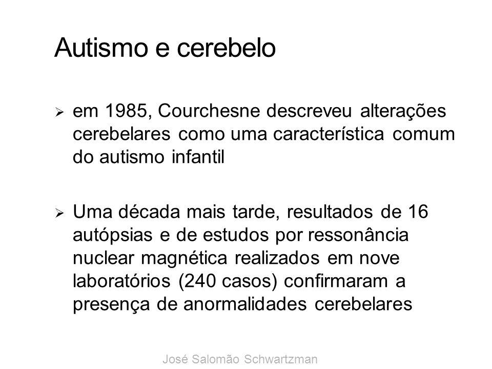 Autismo e cerebelo em 1985, Courchesne descreveu alterações cerebelares como uma característica comum do autismo infantil Uma década mais tarde, resul