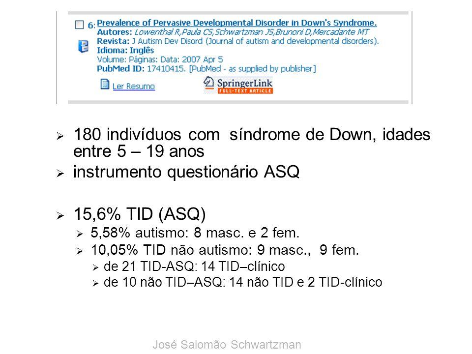 180 indivíduos com síndrome de Down, idades entre 5 – 19 anos instrumento questionário ASQ 15,6% TID (ASQ) 5,58% autismo: 8 masc. e 2 fem. 10,05% TID