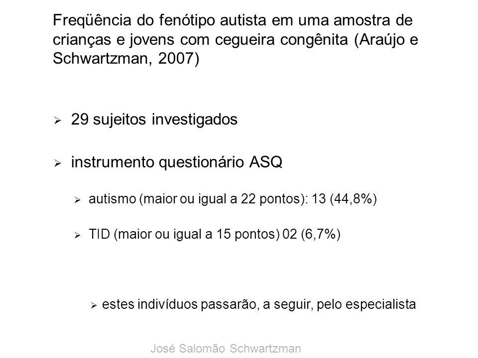 Freqüência do fenótipo autista em uma amostra de crianças e jovens com cegueira congênita (Araújo e Schwartzman, 2007) 29 sujeitos investigados instru