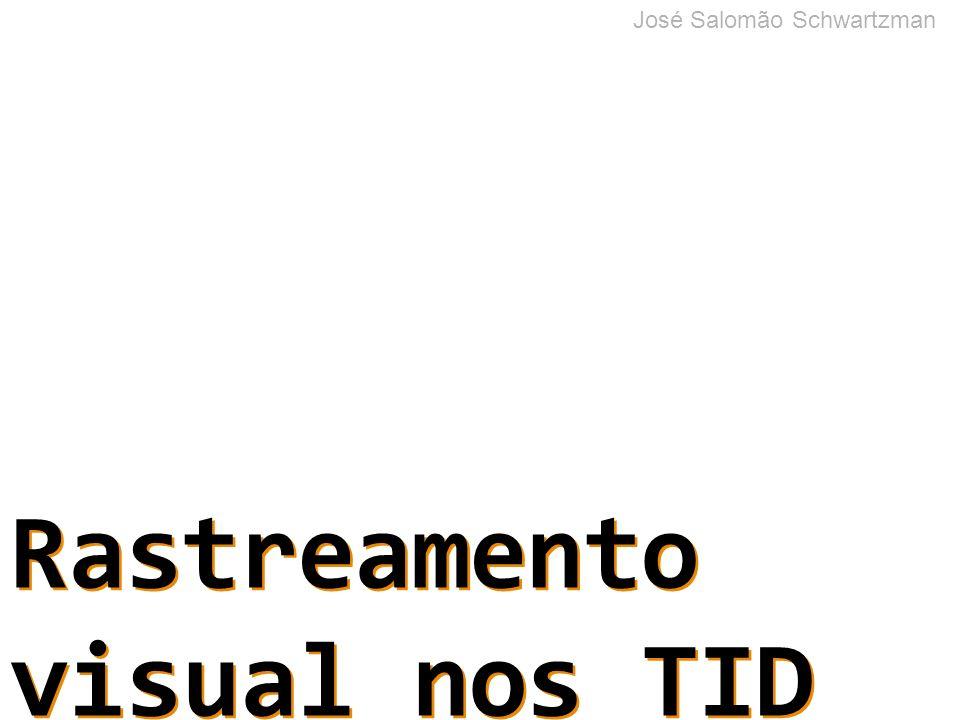 Rastreamento visual nos TID José Salomão Schwartzman