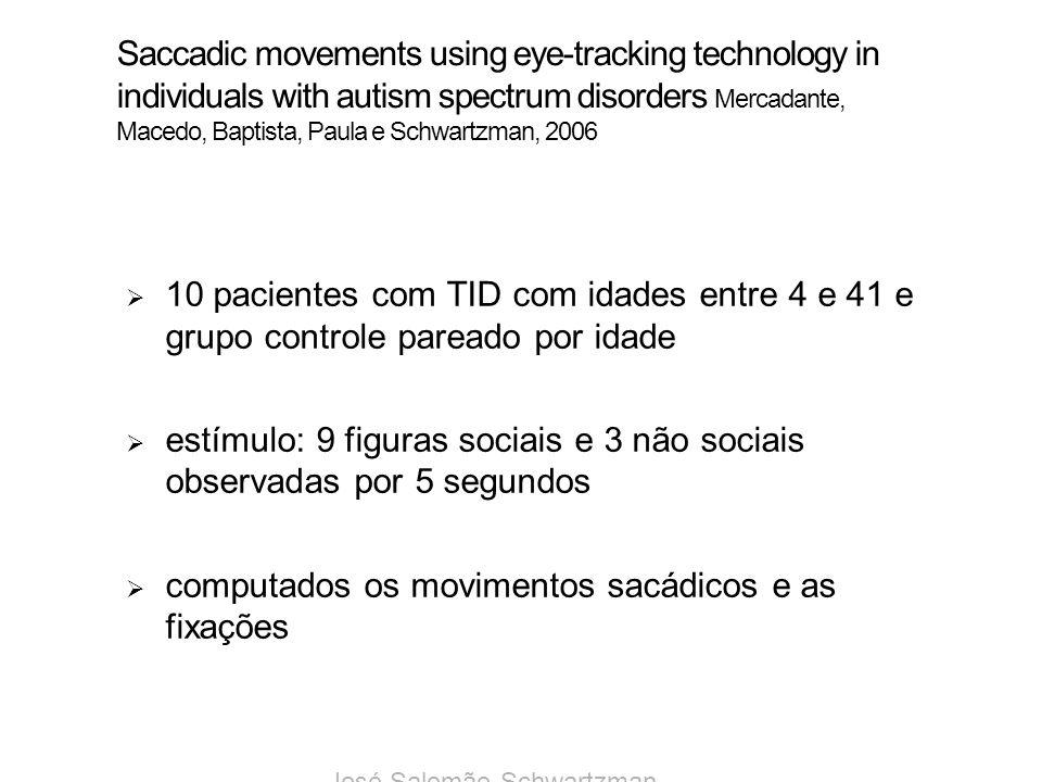 Saccadic movements using eye-tracking technology in individuals with autism spectrum disorders Mercadante, Macedo, Baptista, Paula e Schwartzman, 2006