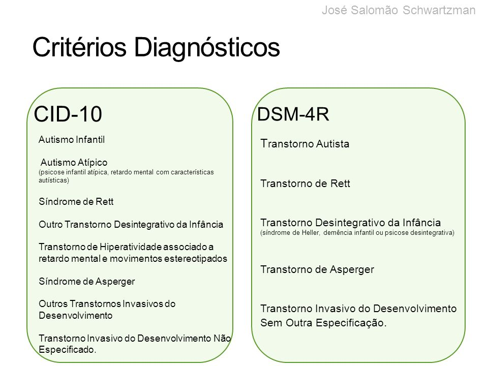 Critérios Diagnósticos CID-10 DSM-4R Autismo Infantil Autismo Atípico (psicose infantil atípica, retardo mental com características autísticas) Síndro