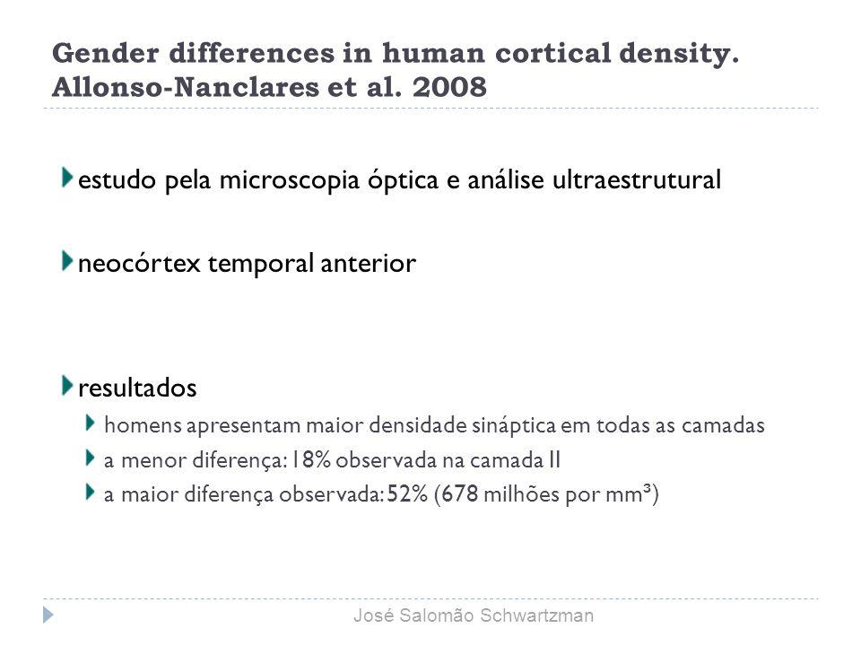 Gender differences in human cortical density. Allonso-Nanclares et al. 2008 estudo pela microscopia óptica e análise ultraestrutural neocórtex tempora