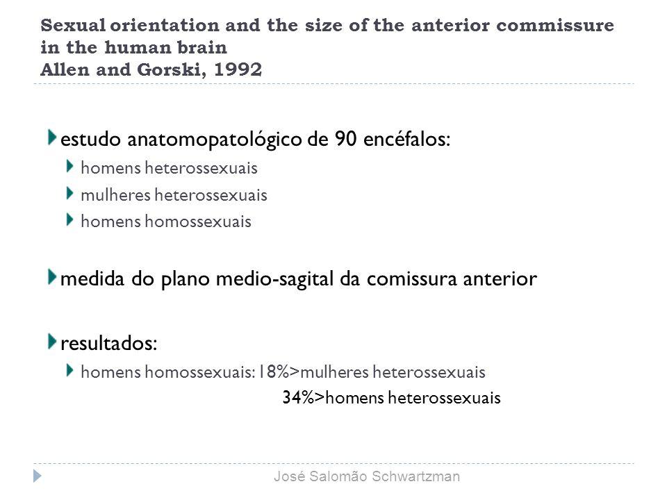 Sexual orientation and the size of the anterior commissure in the human brain Allen and Gorski, 1992 estudo anatomopatológico de 90 encéfalos: homens