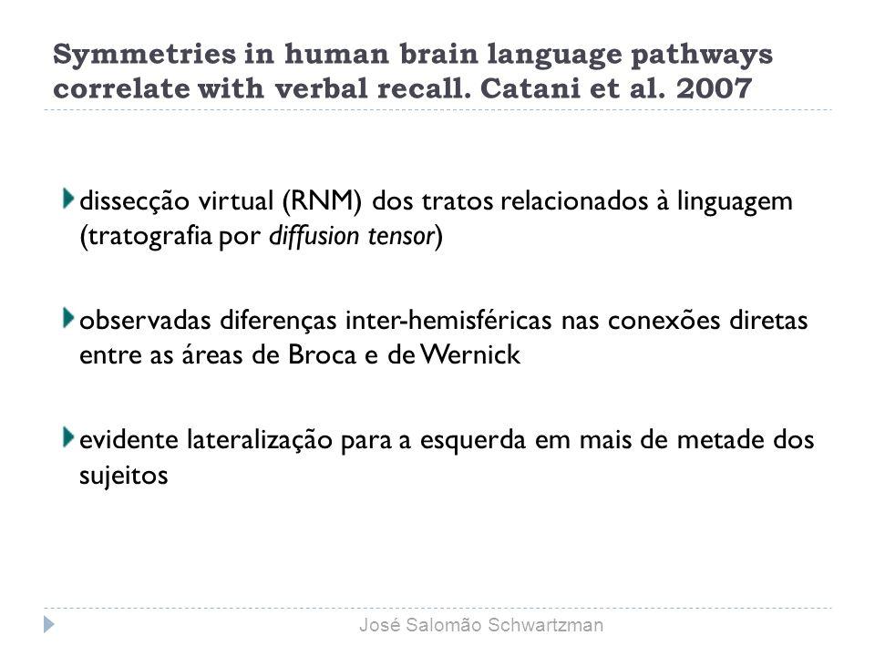 Symmetries in human brain language pathways correlate with verbal recall. Catani et al. 2007 dissecção virtual (RNM) dos tratos relacionados à linguag