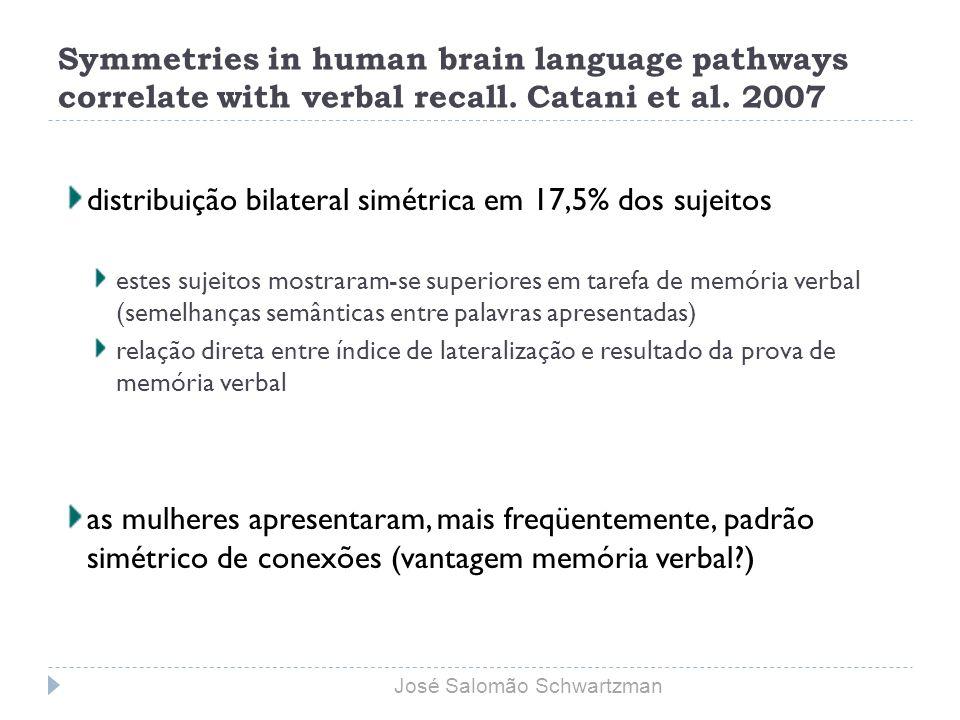 Symmetries in human brain language pathways correlate with verbal recall. Catani et al. 2007 distribuição bilateral simétrica em 17,5% dos sujeitos es