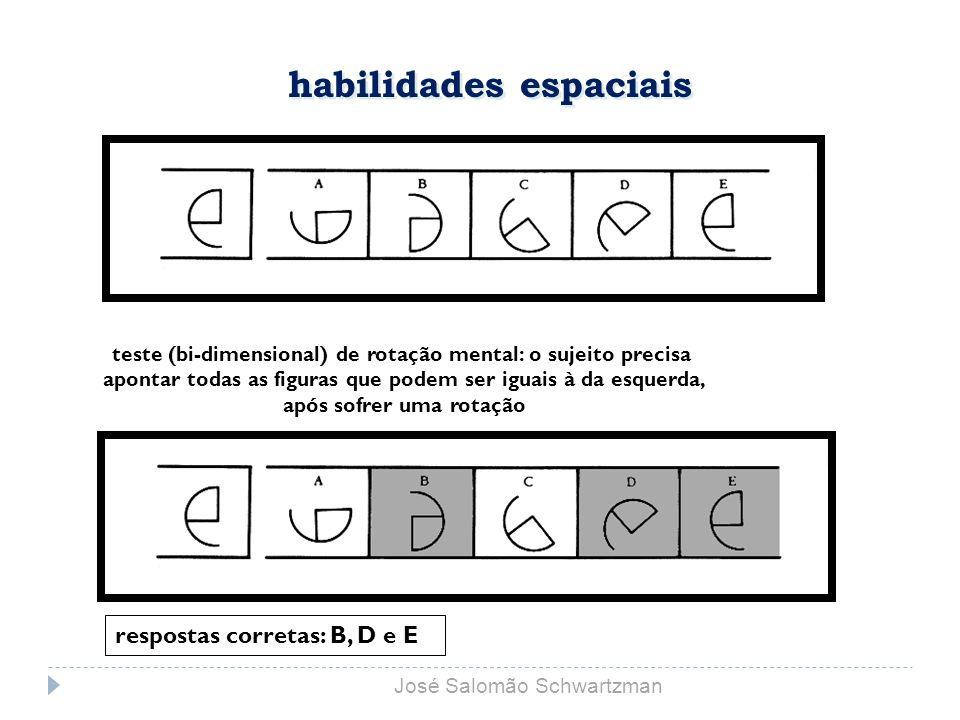 teste (bi-dimensional) de rotação mental: o sujeito precisa apontar todas as figuras que podem ser iguais à da esquerda, após sofrer uma rotação respo