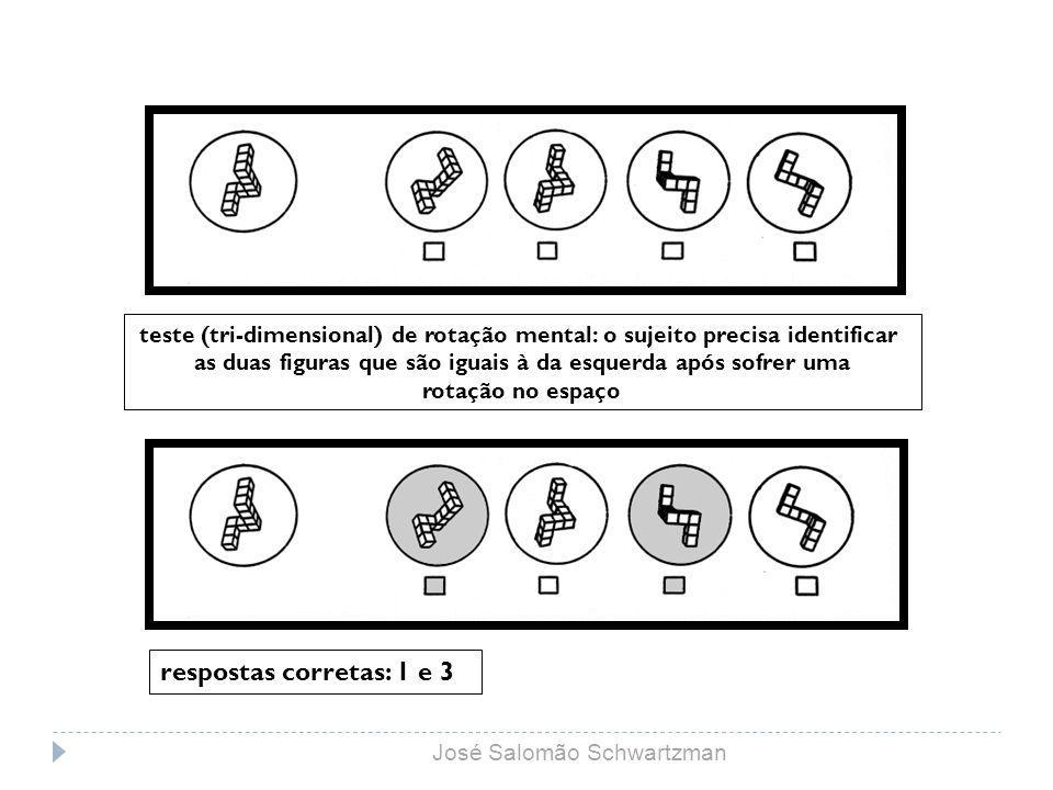 teste (tri-dimensional) de rotação mental: o sujeito precisa identificar as duas figuras que são iguais à da esquerda após sofrer uma rotação no espaç