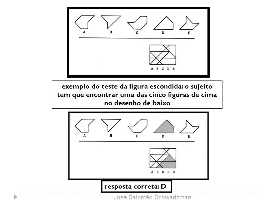 exemplo do teste da figura escondida: o sujeito tem que encontrar uma das cinco figuras de cima no desenho de baixo resposta correta: D José Salomão S