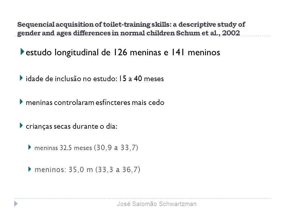 Sexual orientation and the size of the anterior commissure in the human brain Allen and Gorski, 1992 estudo anatomopatológico de 90 encéfalos: homens heterossexuais mulheres heterossexuais homens homossexuais medida do plano medio-sagital da comissura anterior resultados: homens homossexuais: 18%>mulheres heterossexuais 34%>homens heterossexuais José Salomão Schwartzman
