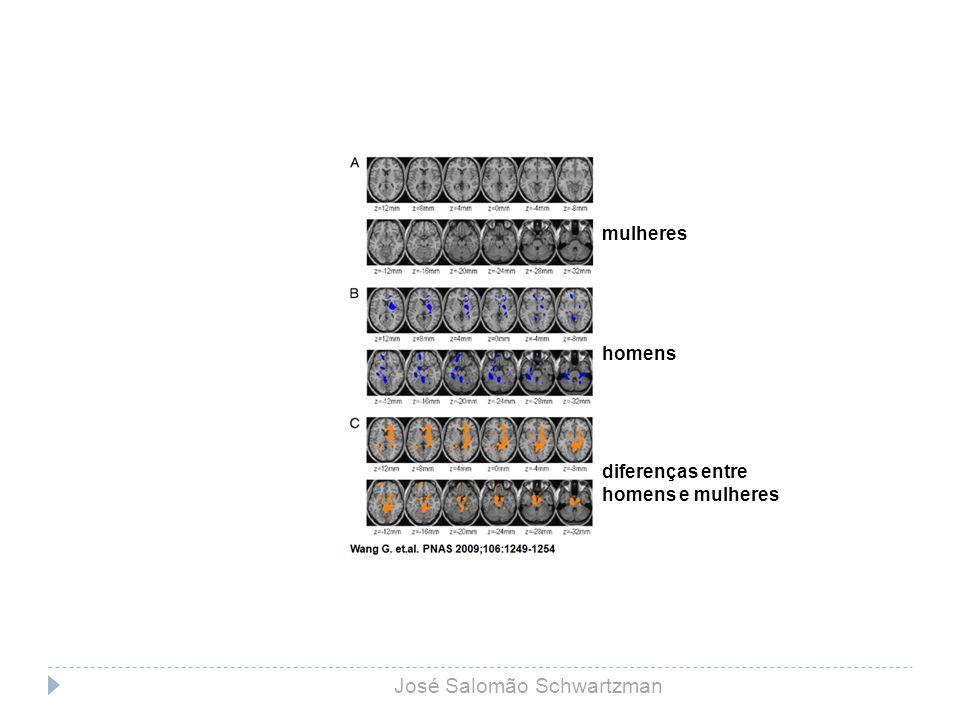 mulheres homens diferenças entre homens e mulheres José Salomão Schwartzman