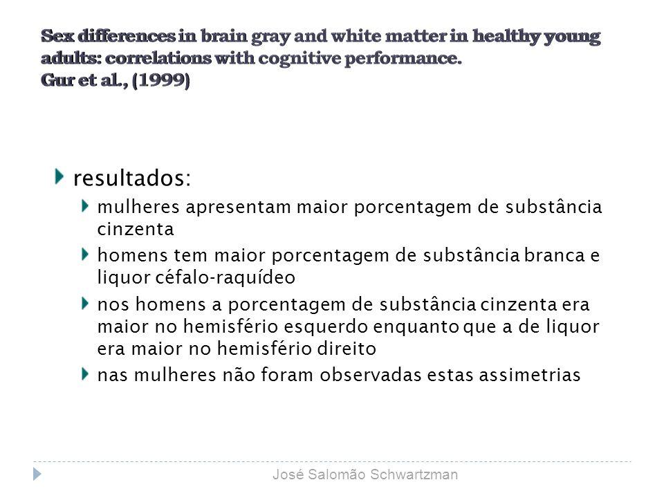 resultados: mulheres apresentam maior porcentagem de substância cinzenta homens tem maior porcentagem de substância branca e liquor céfalo-raquídeo no