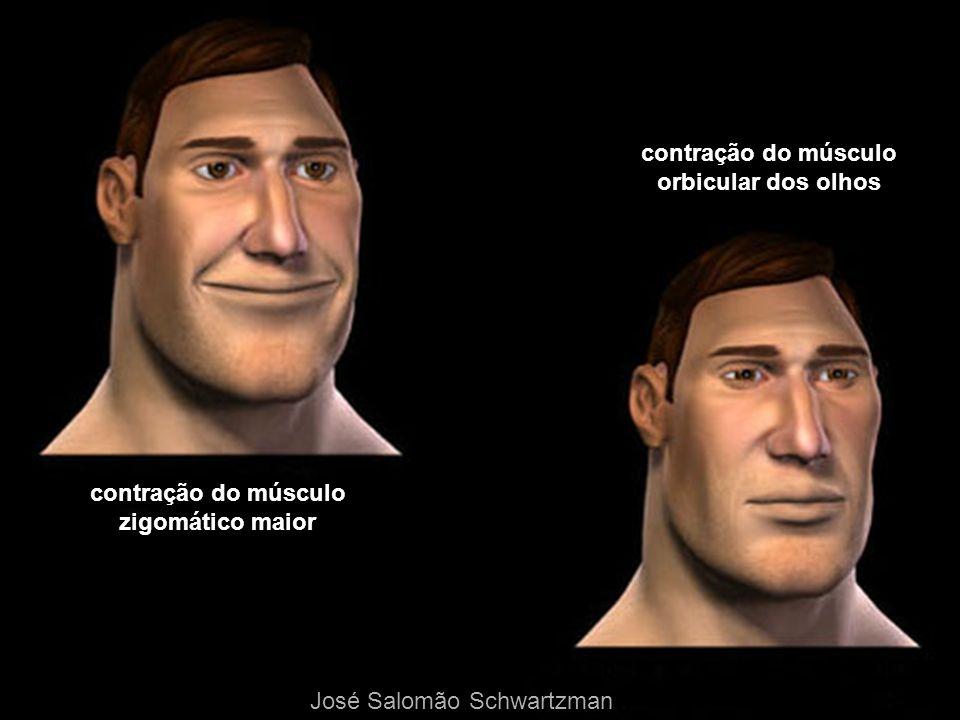 contração do músculo zigomático maior contração do músculo orbicular dos olhos José Salomão Schwartzman