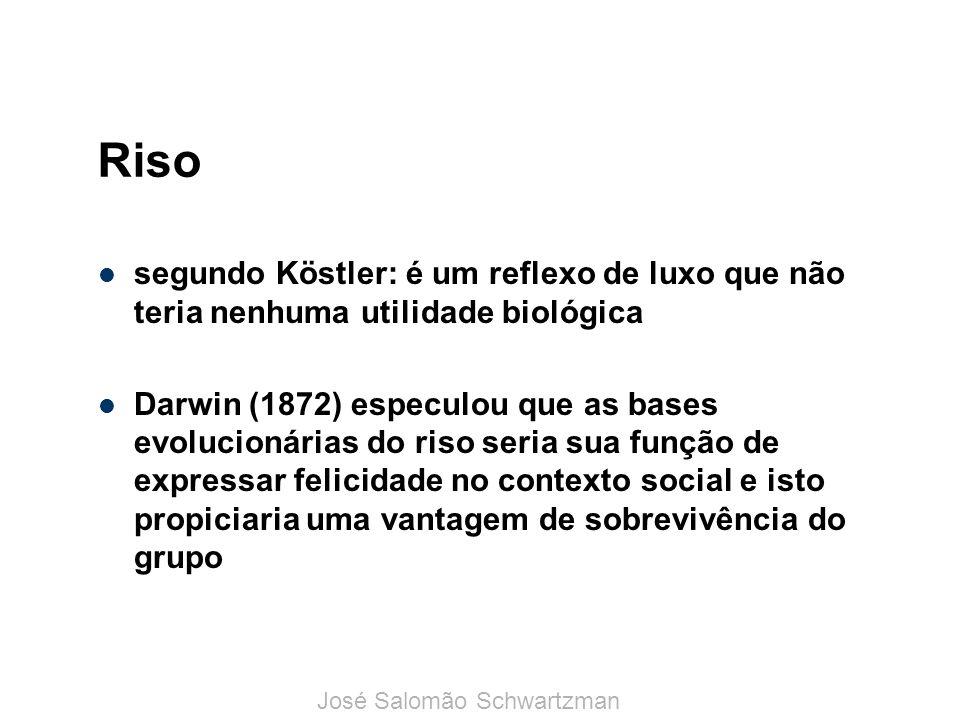 Riso segundo Köstler: é um reflexo de luxo que não teria nenhuma utilidade biológica Darwin (1872) especulou que as bases evolucionárias do riso seria