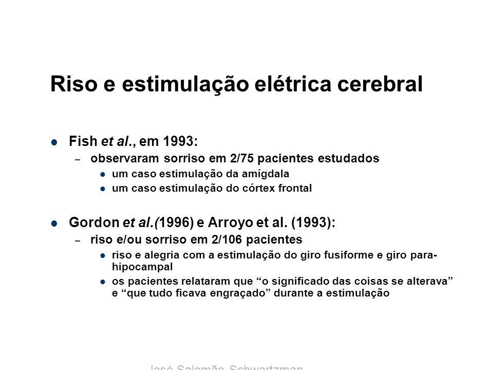 Riso e estimulação elétrica cerebral Fish et al., em 1993: – observaram sorriso em 2/75 pacientes estudados um caso estimulação da amígdala um caso es