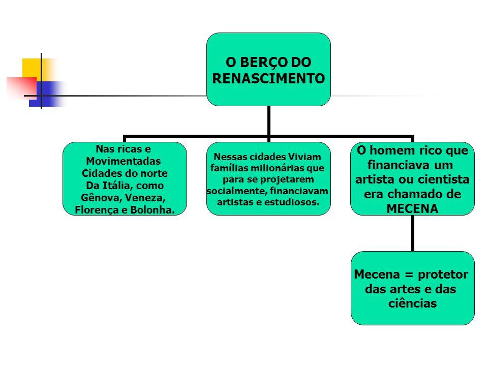O BERÇO DO RENASCIMENTO Nas ricas e Movimentadas Cidades do norte Da Itália, como Gênova, Veneza, Florença e Bolonha.