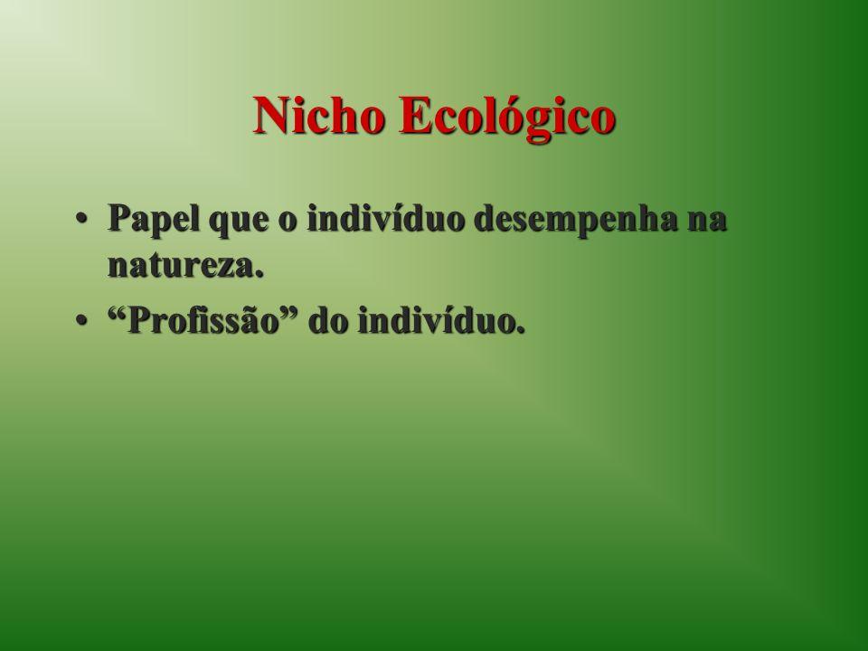 Nicho Ecológico Papel que o indivíduo desempenha na natureza.Papel que o indivíduo desempenha na natureza.