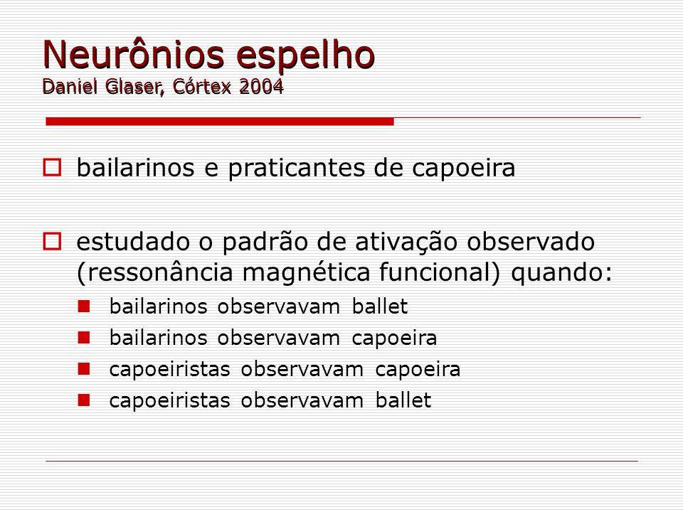 Neurônios espelho Daniel Glaser, Córtex 2004 bailarinos e praticantes de capoeira estudado o padrão de ativação observado (ressonância magnética funci