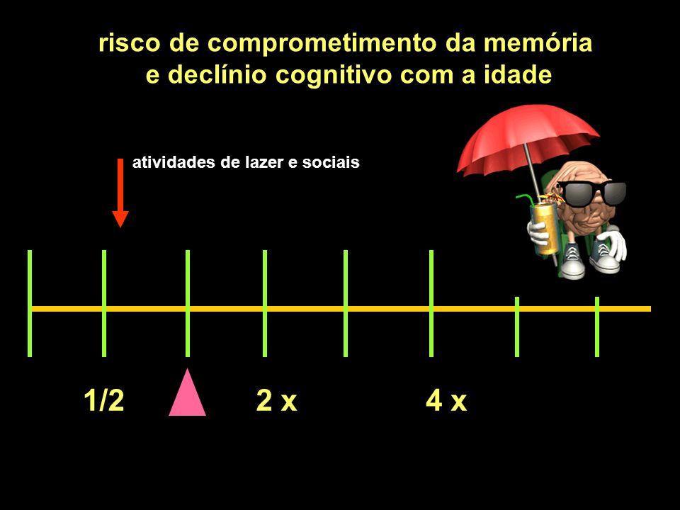 1/22 x4 x risco de comprometimento da memória e declínio cognitivo com a idade atividades de lazer e sociais