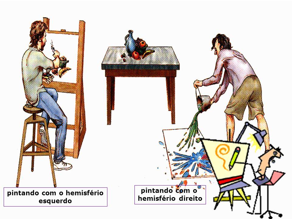 hemisfério esquerdo x hemisfério direito? pintando com o hemisfério esquerdo pintando com o hemisfério direito