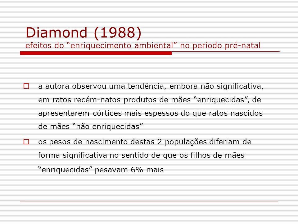 Diamond (1988) efeitos do enriquecimento ambiental no período pré-natal a autora observou uma tendência, embora não significativa, em ratos recém-nato