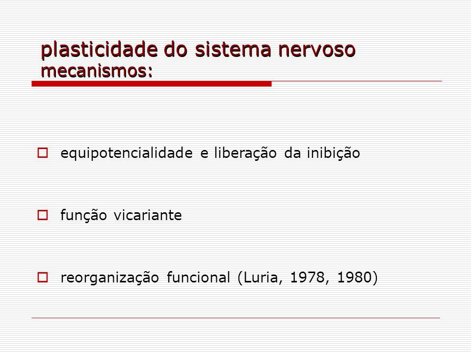 plasticidade do sistema nervoso mecanismos: equipotencialidade e liberação da inibição função vicariante reorganização funcional (Luria, 1978, 1980)
