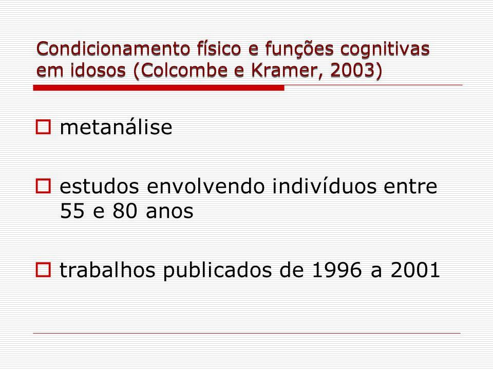 Condicionamento físico e funções cognitivas em idosos (Colcombe e Kramer, 2003) metanálise estudos envolvendo indivíduos entre 55 e 80 anos trabalhos