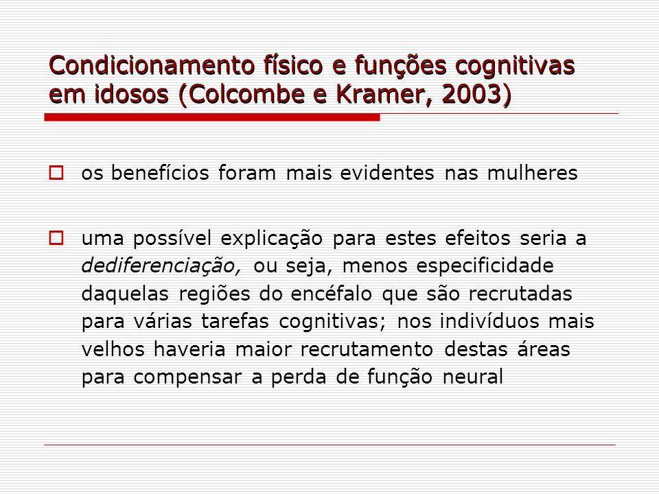 Condicionamento físico e funções cognitivas em idosos (Colcombe e Kramer, 2003) os benefícios foram mais evidentes nas mulheres uma possível explicaçã