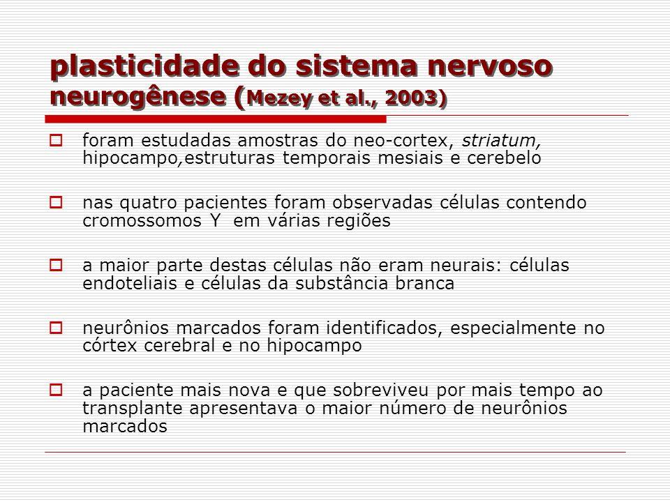 plasticidade do sistema nervoso neurogênese ( Mezey et al., 2003) foram estudadas amostras do neo-cortex, striatum, hipocampo,estruturas temporais mes
