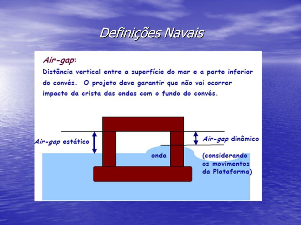 Definições Navais