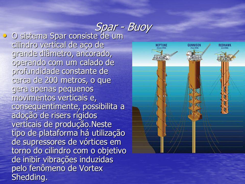 Spar - Buoy O sistema Spar consiste de um cilindro vertical de aço de grande diâmetro, ancorado, operando com um calado de profundidade constante de c