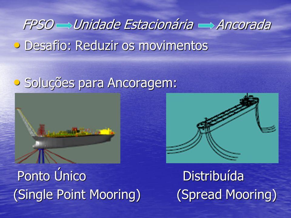 FPSO Unidade Estacionária Ancorada Desafio: Reduzir os movimentos Desafio: Reduzir os movimentos Soluções para Ancoragem: Soluções para Ancoragem: Pon