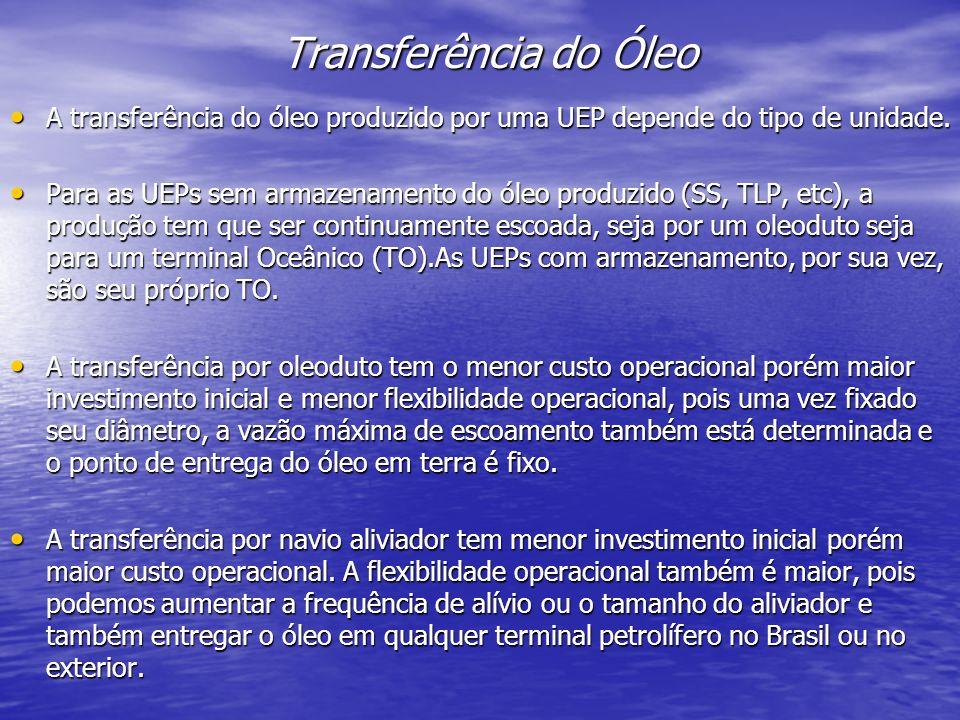 Transferência do Óleo A transferência do óleo produzido por uma UEP depende do tipo de unidade. A transferência do óleo produzido por uma UEP depende