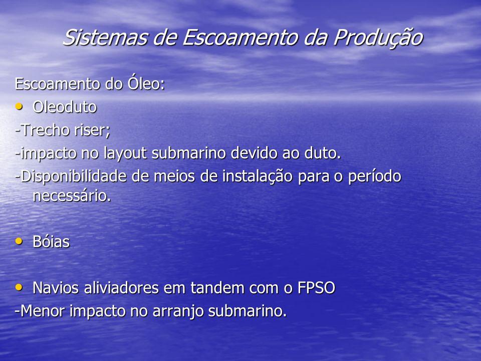 Sistemas de Escoamento da Produção Escoamento do Óleo: Oleoduto Oleoduto -Trecho riser; -impacto no layout submarino devido ao duto. -Disponibilidade