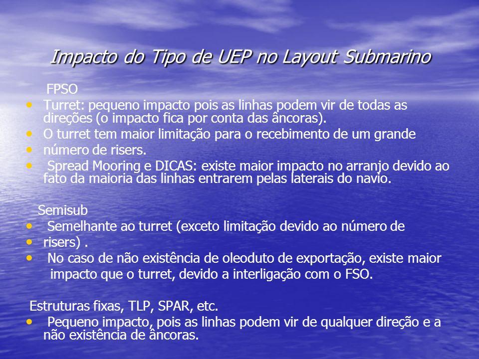 Impacto do Tipo de UEP no Layout Submarino FPSO Turret: pequeno impacto pois as linhas podem vir de todas as direções (o impacto fica por conta das ân