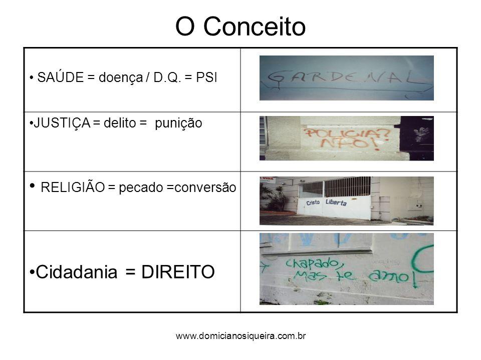 www.domicianosiqueira.com.br O Conceito SAÚDE = doença / D.Q.