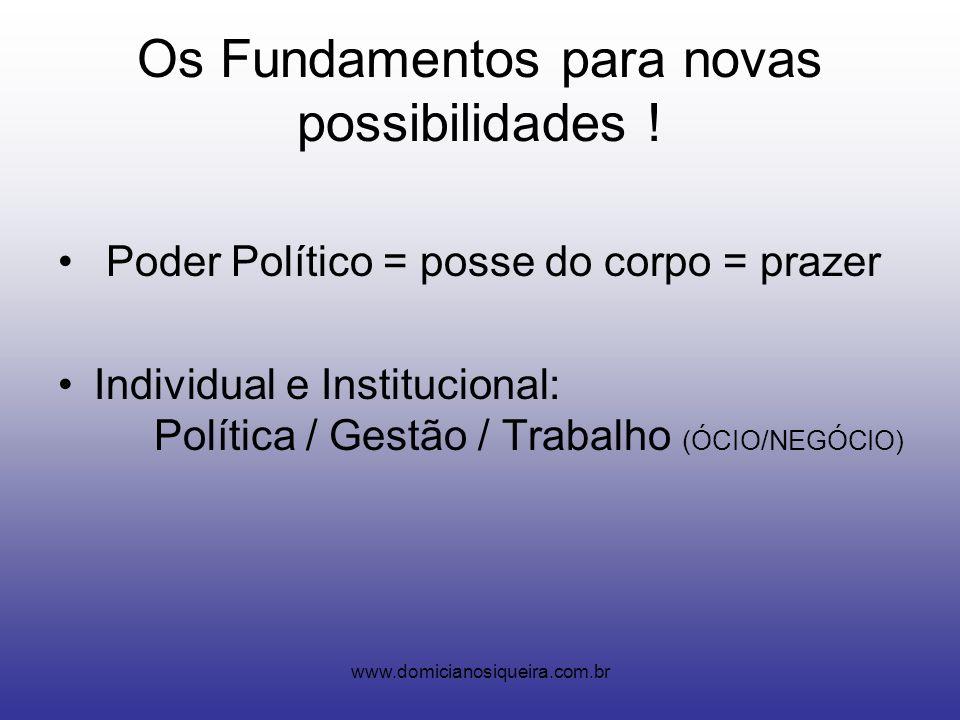 www.domicianosiqueira.com.br Os Fundamentos para novas possibilidades .