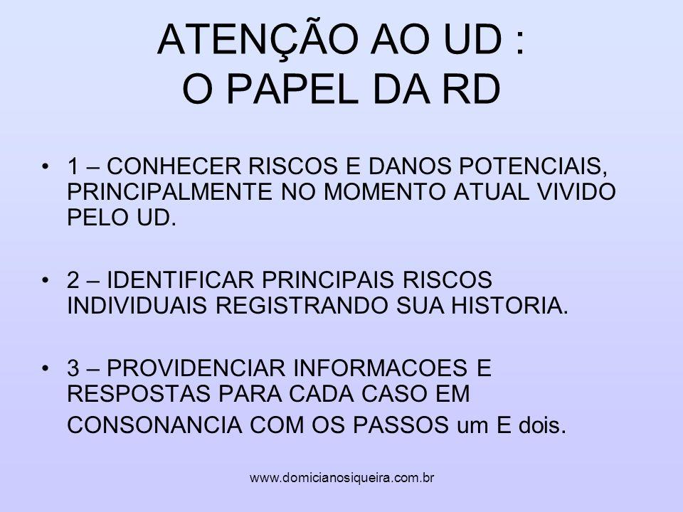 www.domicianosiqueira.com.br ATENÇÃO AO UD : O PAPEL DA RD 1 – CONHECER RISCOS E DANOS POTENCIAIS, PRINCIPALMENTE NO MOMENTO ATUAL VIVIDO PELO UD.