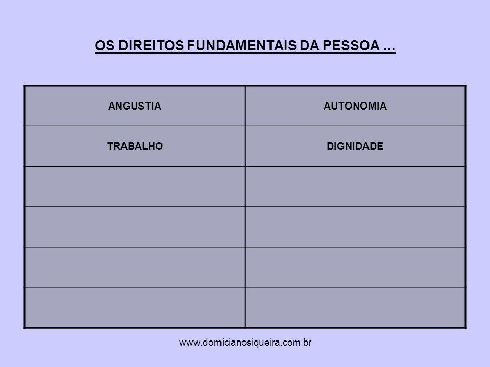 www.domicianosiqueira.com.br OS DIREITOS FUNDAMENTAIS DA PESSOA...