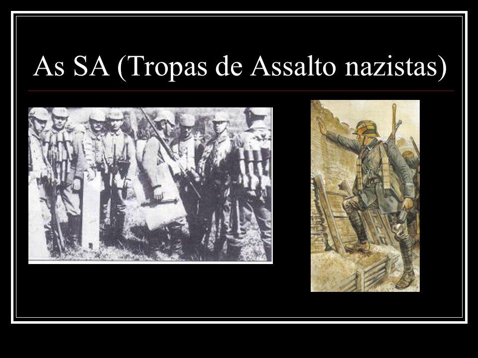 A CRISE DE 1929 E A ASCENSÃO DO NAZISMO Falências e desemprego Crescimento dos movimentos populares e socialistas e do nazismo SA (tropas de assalto)