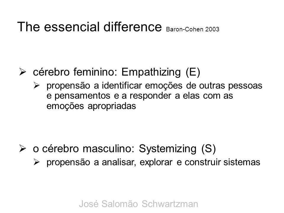 The essencial difference Baron-Cohen 2003 cérebro feminino: Empathizing (E) propensão a identificar emoções de outras pessoas e pensamentos e a respon