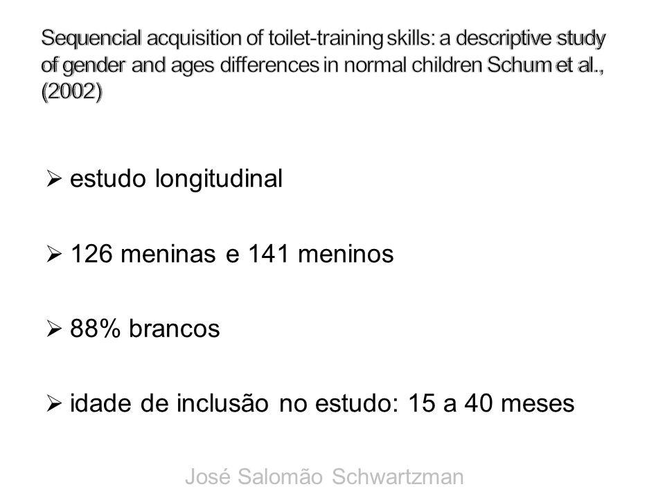 estudo longitudinal 126 meninas e 141 meninos 88% brancos idade de inclusão no estudo: 15 a 40 meses José Salomão Schwartzman