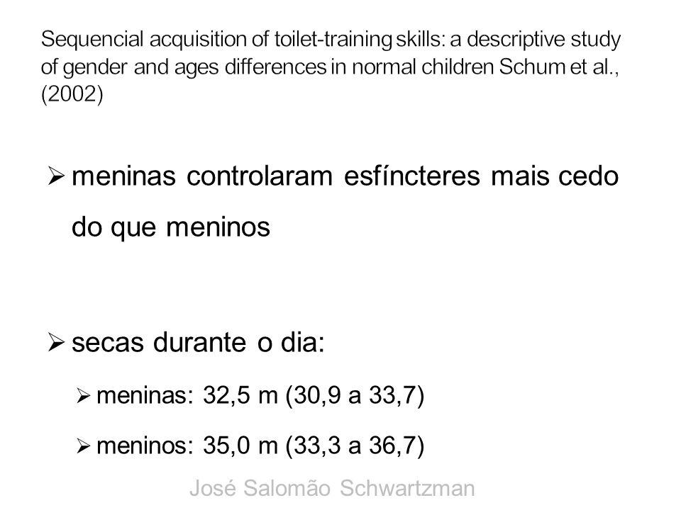 meninas controlaram esfíncteres mais cedo do que meninos secas durante o dia: meninas: 32,5 m (30,9 a 33,7) meninos: 35,0 m (33,3 a 36,7) José Salomão