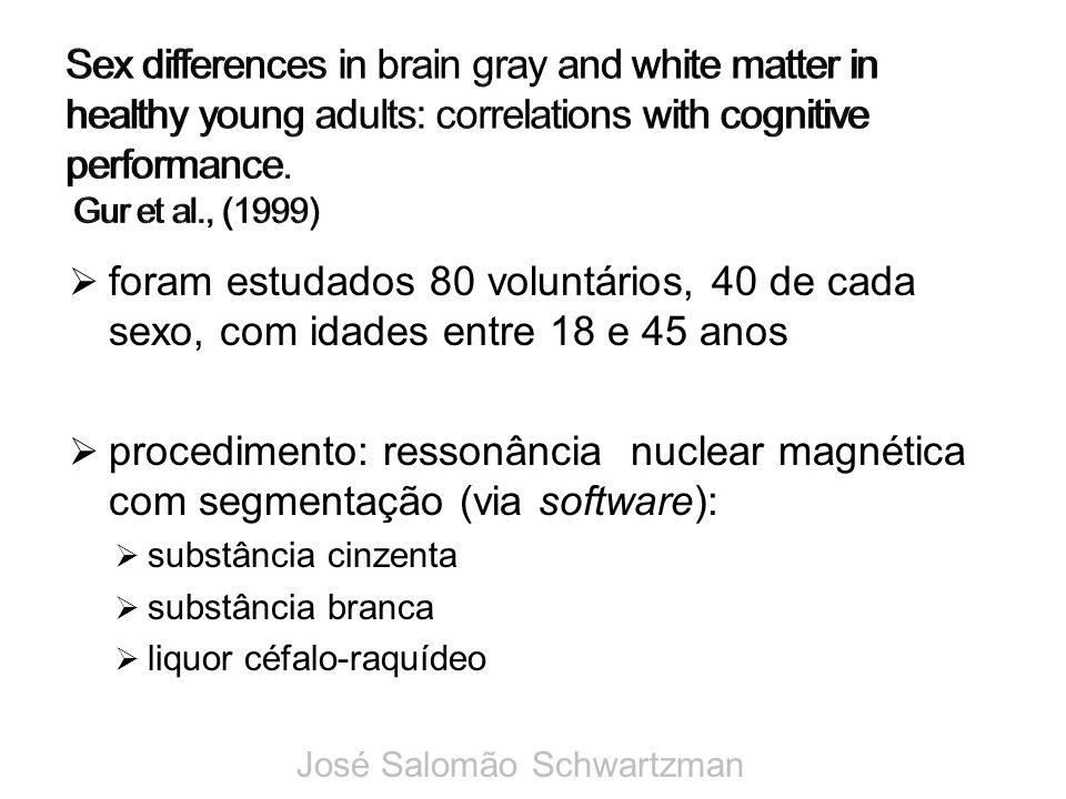 foram estudados 80 voluntários, 40 de cada sexo, com idades entre 18 e 45 anos procedimento: ressonância nuclear magnética com segmentação (via softwa