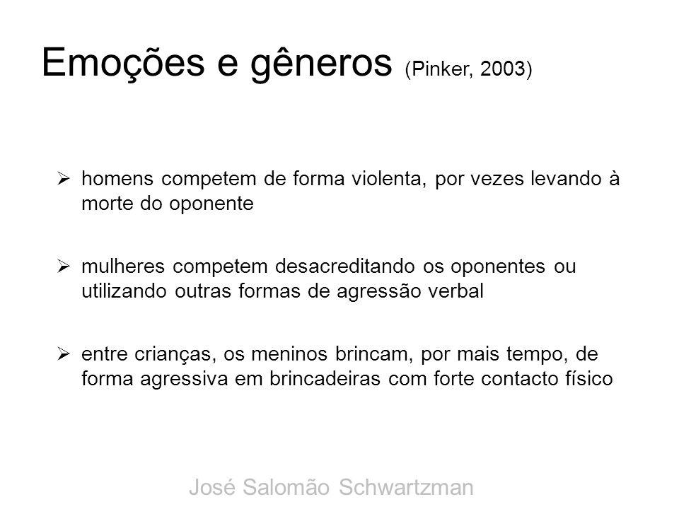 Emoções e gêneros (Pinker, 2003) homens competem de forma violenta, por vezes levando à morte do oponente mulheres competem desacreditando os oponente