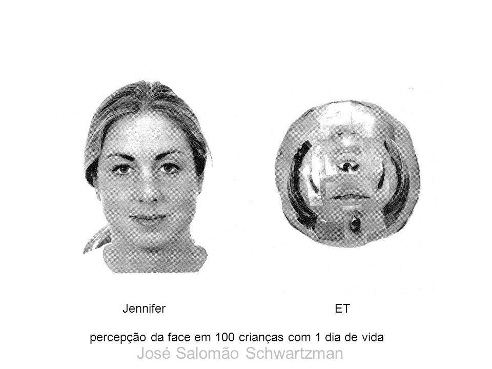 JenniferET percepção da face em 100 crianças com 1 dia de vida José Salomão Schwartzman