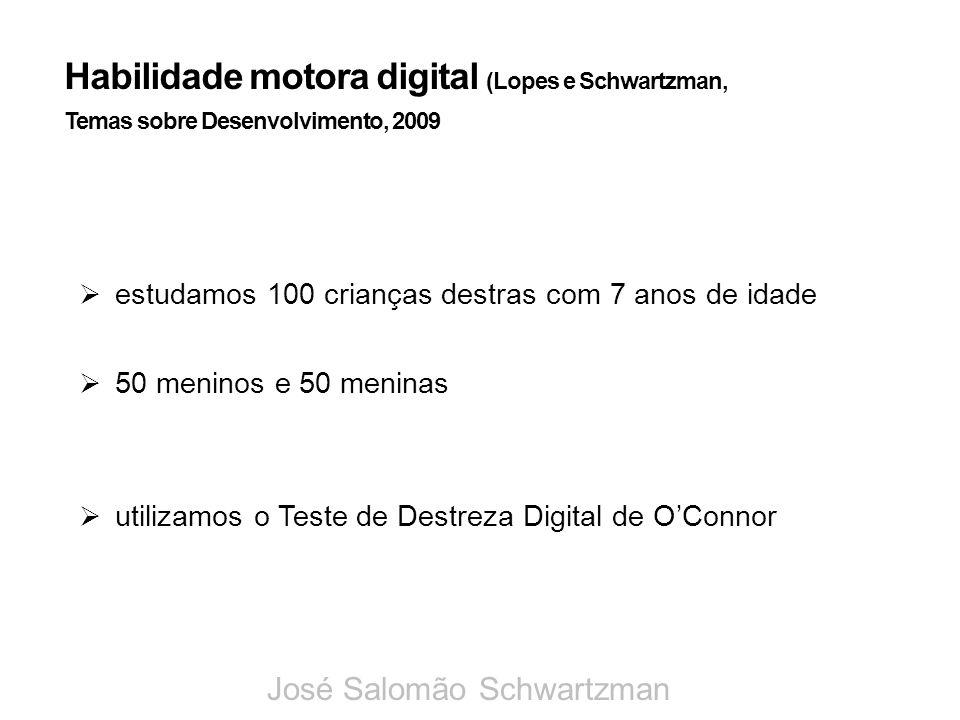 Habilidade motora digital (Lopes e Schwartzman, Temas sobre Desenvolvimento, 2009 estudamos 100 crianças destras com 7 anos de idade 50 meninos e 50 m
